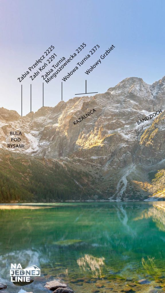 Panorama na: Żabia Przełęcz, Żabi Koń, Żabia Turnia, Wołowa Turnia, Wołowy Grzbiet