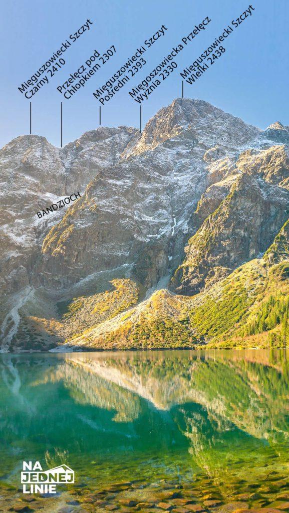 Panorama na: Mięguszowiecki Szczyt Czarny, Mięguszowiecka Przełęcz Pod Chłopkiem, Mięguszowiecki Szczyt Pośredni, Mięguszowiecka Przełęcz Wyżnia, Mięguszowiecki Szczyt Wielki