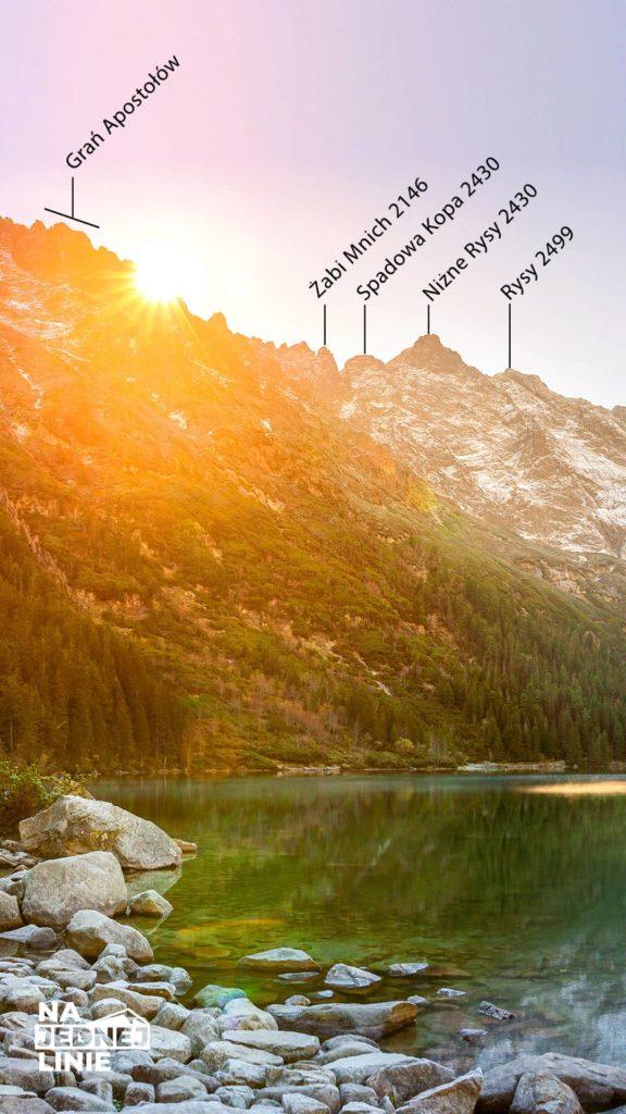 Panorama na: Grań Apostołów, Żabi Mnich, Spadowa Kopa, Niżne Rysy, Rysy