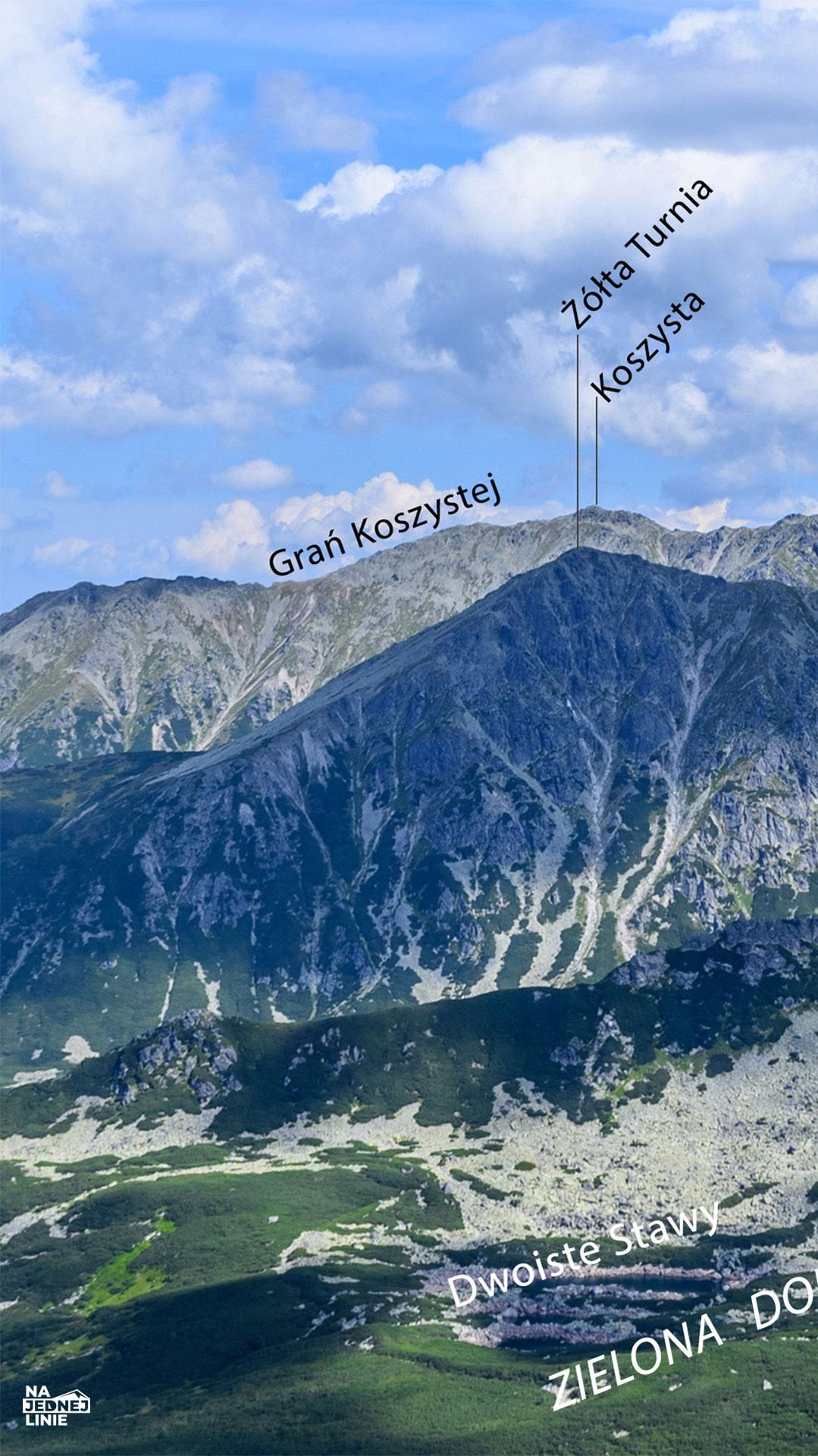 Panorama z Kasprowego Weirchu. Widok na Grań Koszystej i Zieloną Dolinę Gasienicową