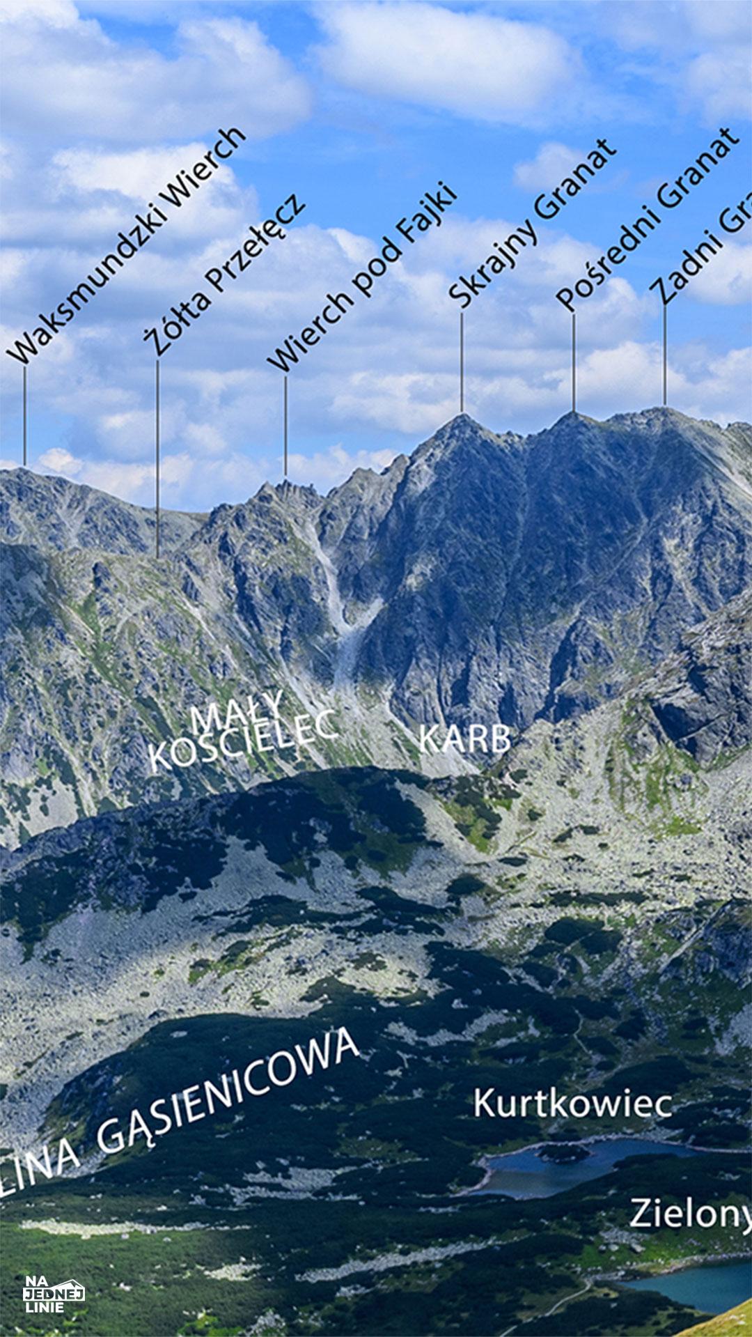 Panorama z Kasprowego Wierchu. Widok na Karb i Kurtkowiec