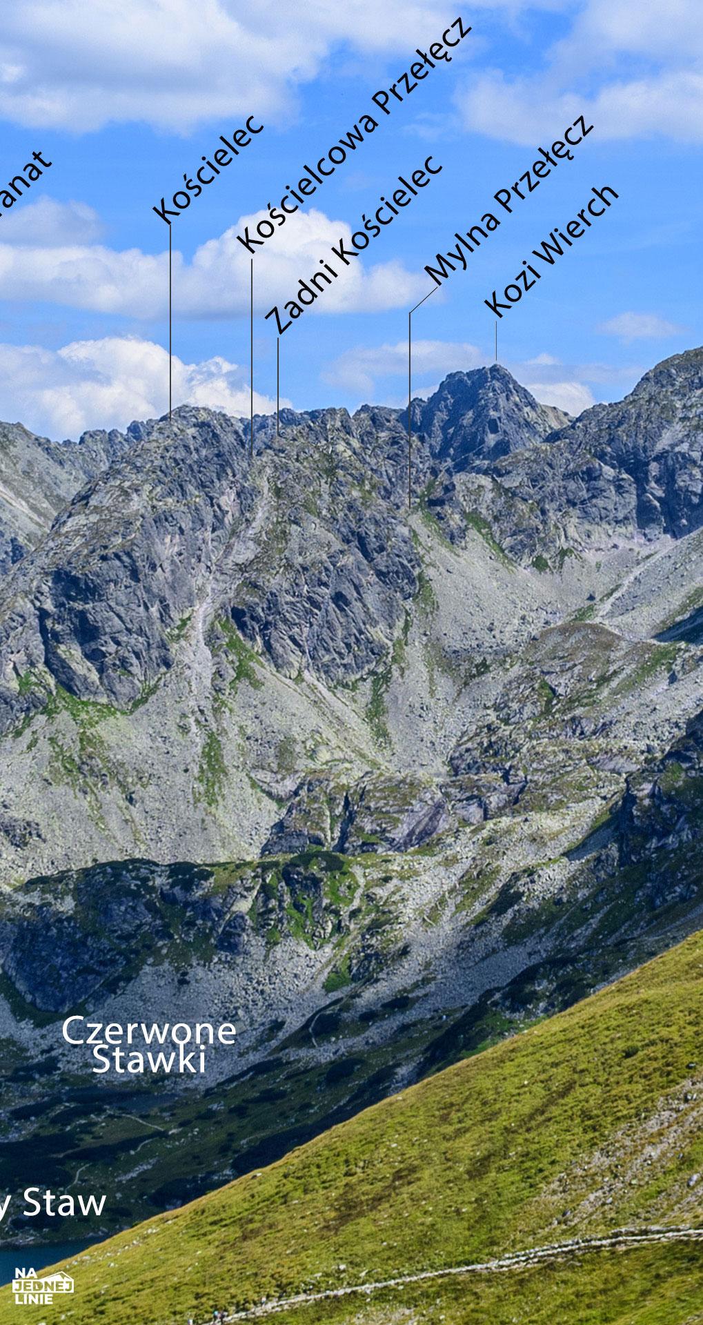 Panorama z Kasprowego Wierchu. Widok na Kościelec