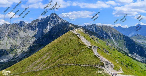 Kasprowy Wierch - Panorama - widok na Świnicę