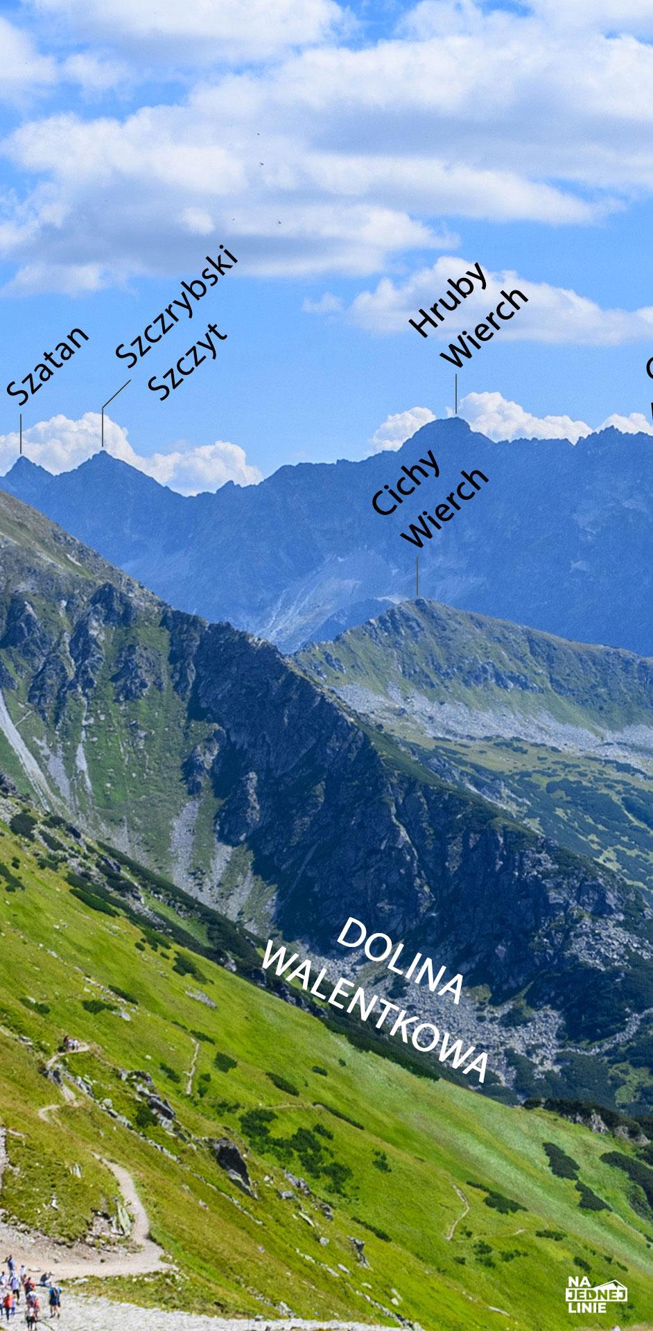 Panorama z Kasprowego Wierchu. Widok na Hruby wierch i Cichy Wierch