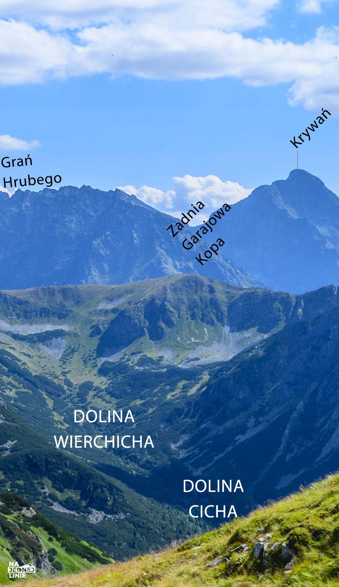 Panorama z Kasprowego Wierchu. Widok na Dolinę Cichą i Krywań